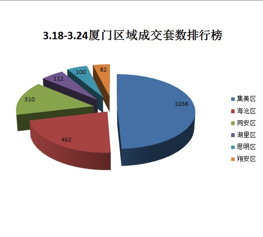 2102 排行榜_优惠券 十大品牌排行榜 哪个牌子好 元珍商城