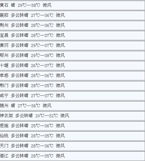 武汉市十天天预报_武汉市今日生活环境气象指数 湖北主要城市天气预报