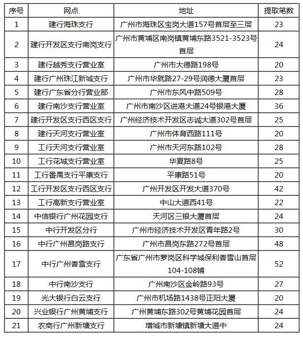 12329公积金预约还款操作方法流程  北京本地宝