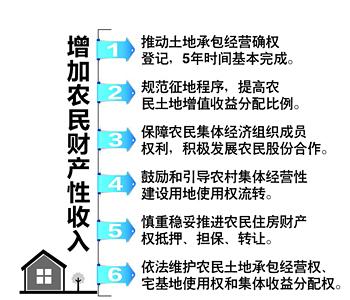 2000年人均工资_吉林省2018年人均工资