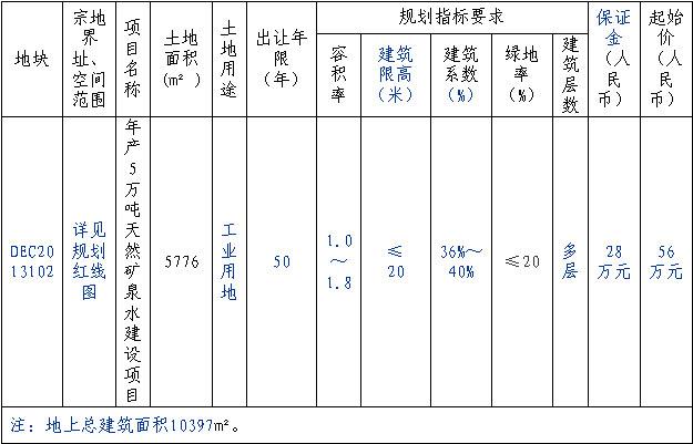 广丰县铜钹山镇国有用地 使用权网上出让公告