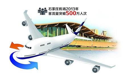 北京公司下文件要员工乘高铁到石家庄坐飞机