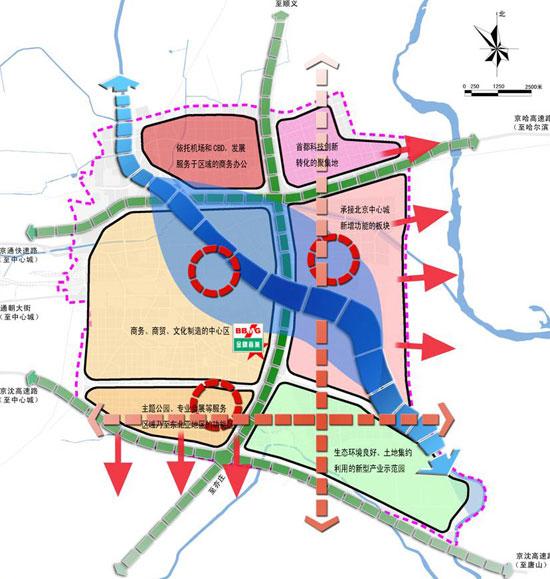 通州新城规划(2005年-2020年)