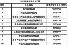 19年经济百强县_...018全国县域经济百强县榜单第19名,相比去年上升15位