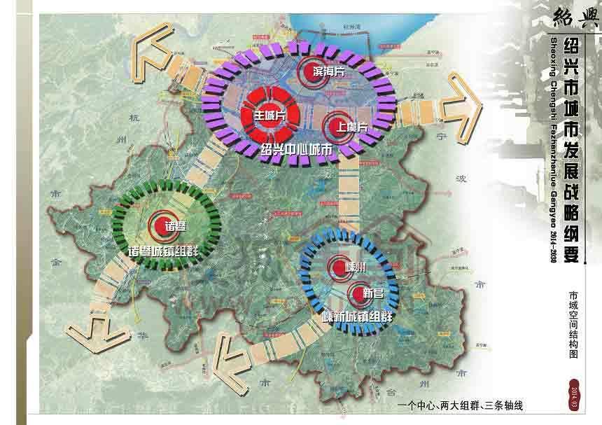 市域空间结构图 2020年绍城市人口达225万 人均建设用地