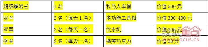 仁恒绿洲新岛图片-仁恒绿洲新岛户型图-南京搜狐焦点网