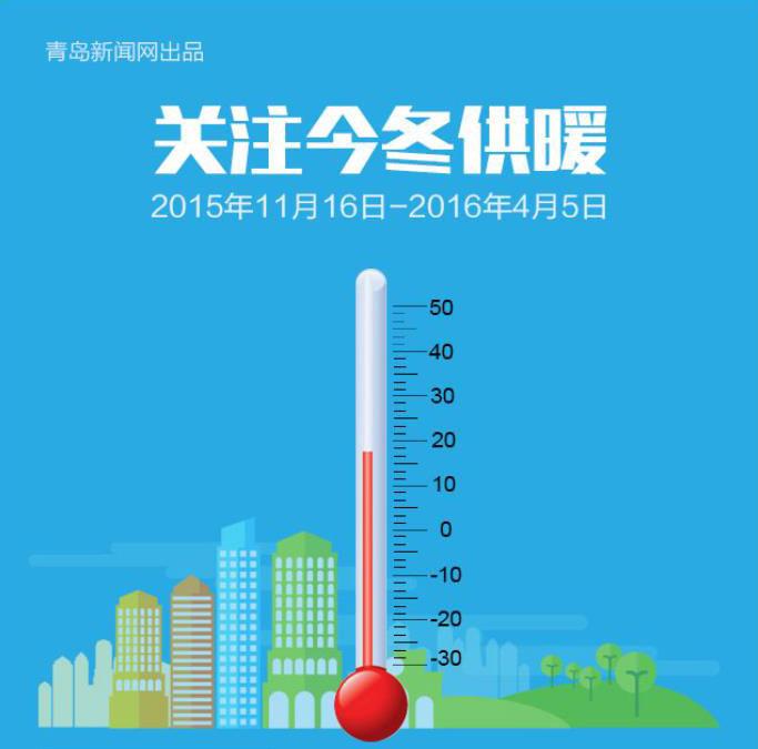 今冬供暖,你了解多少?-地产八卦-青岛搜狐焦点业主论坛