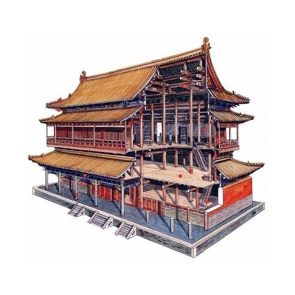 穿墙透壁—中国经典古建筑剖视图欣赏-万达·青岛东方