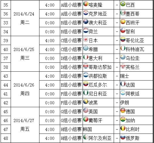回复:2014年巴西世界杯赛程表一览