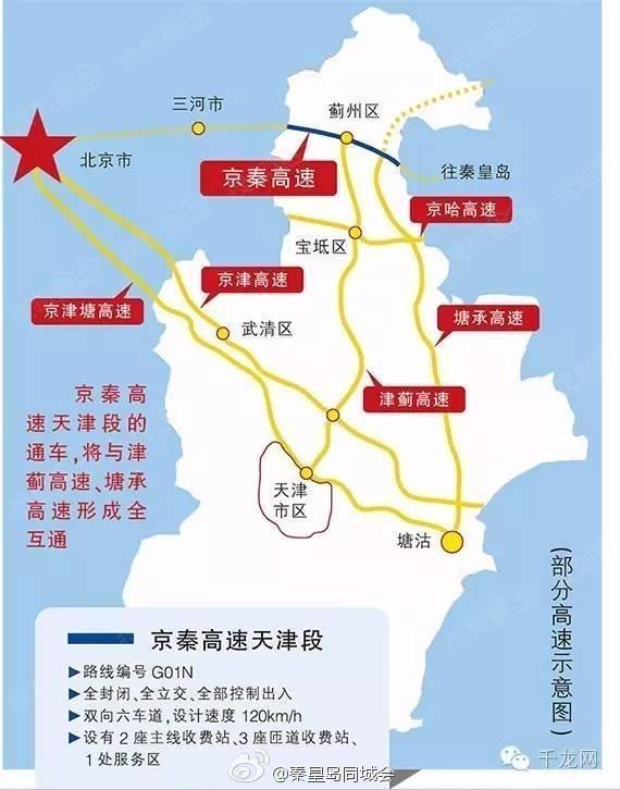 以后从秦皇岛去北京,这么走能省一半时间