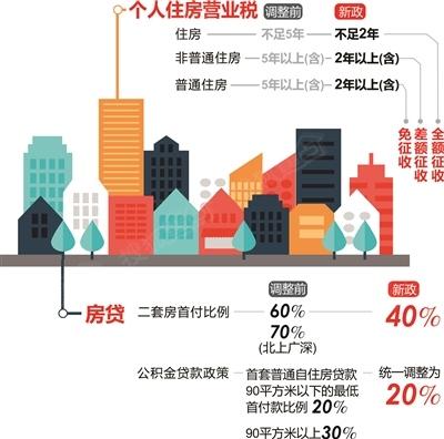 收入证明范本_揭秘朝鲜人民真实收入_营业税计税销售收入