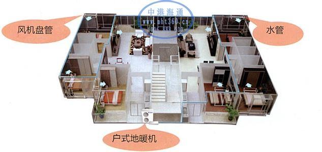 家用中央地暖式空调一体机(全屋净水)新风系统电话:15032827057