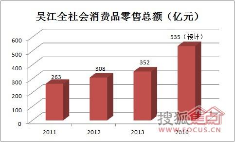 颈椎神经支配分布图_上海可支配收入