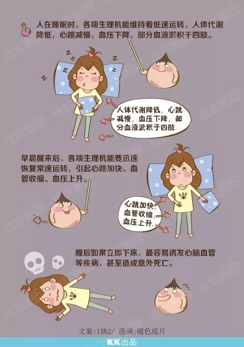 赖床图片可爱卡通