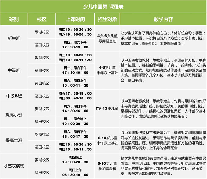 2015年深圳舞蹈网儿童中国舞课程表图片