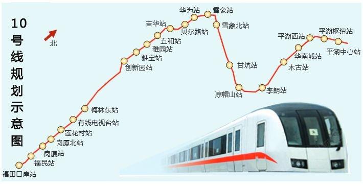 深圳地铁10号线路图图片