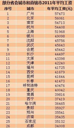 华西村人均收入_华西村人均资产