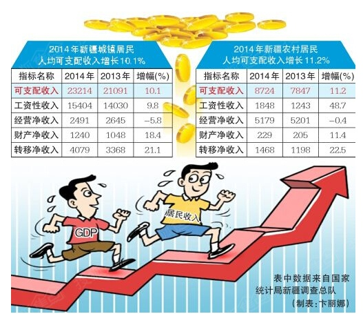 杭州西湖_杭州人均gdp