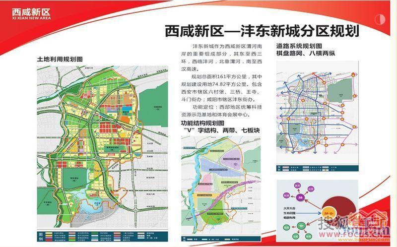 沣东新城规划图 高清图片