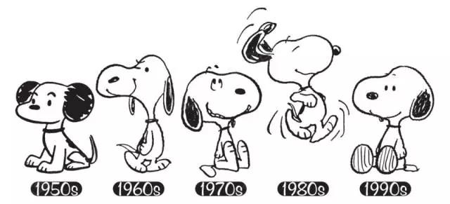 动漫 简笔画 卡通 漫画 手绘 头像 线稿 640_291